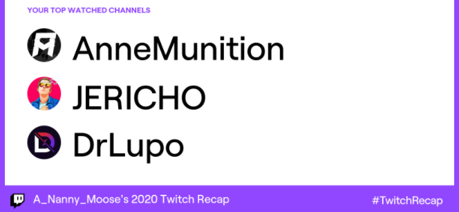 @AnneMunition @JERICHO @DrLupo Thanks for a year of entertaining streams! #TwitchRecap