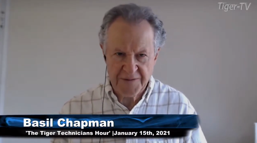 Basil Chapman hosts the Tiger Technician's Hour for Friday on @TFNN and discussed $INDU $SPX $IWM $BTC $DXY $TLT and more! #Financialeducation #OpeningCall #ChapmanWave #StocksToTrade #TFNN #Learntotrade #StockMarketNews #FridayFinance