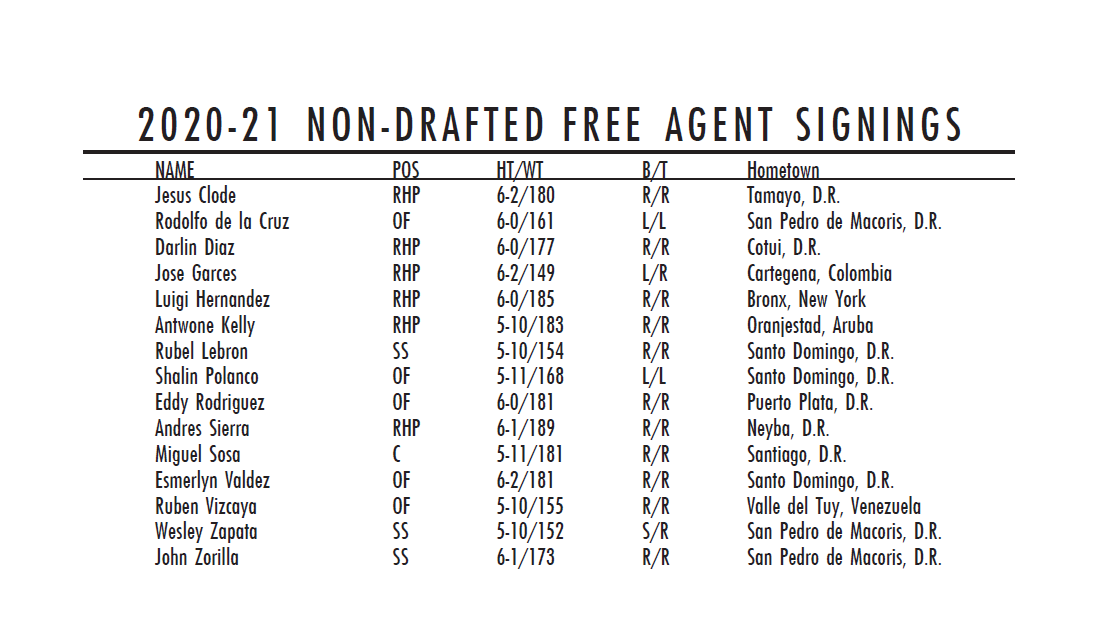 Pirates announce 15 signings on the first day of the international signing period, a group led by outfielder Shalin Polanco: