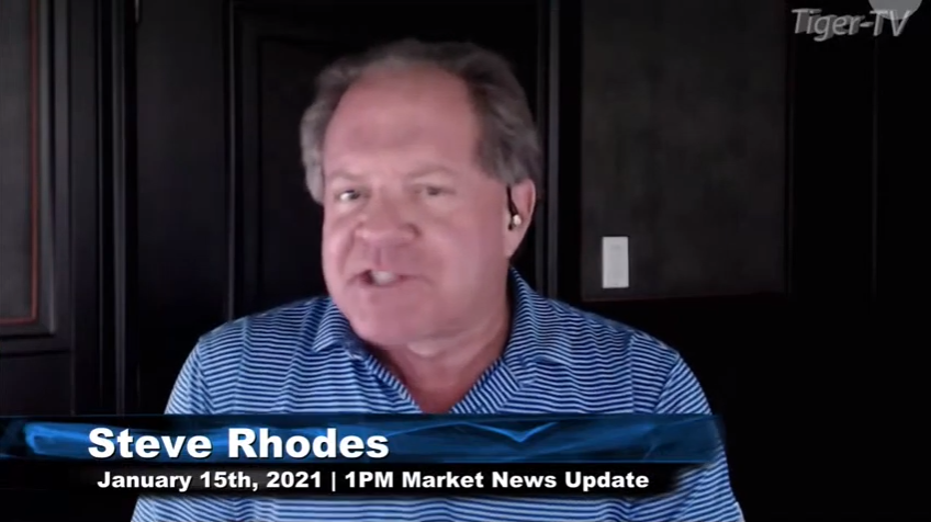 Steve Rhodes hosts the 1PM Market News Update for Friday on @TFNN and discussed $AAPL $NQ $CL $INDU and more! #Learntotrade #TFNN #StockMarketNews #Financialeducation #MasteringProbability #TradingView #StocksToTrade
