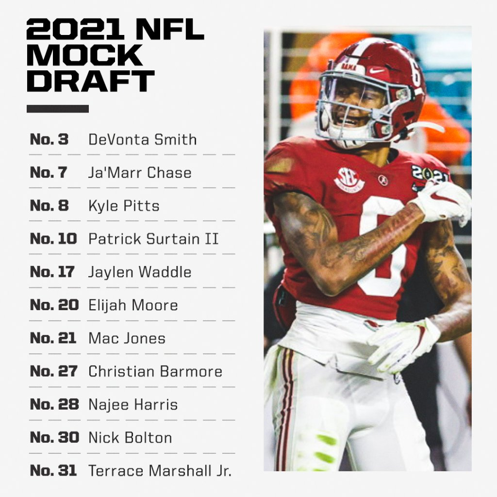 11 SEC players are projected to go first round in @McShay13's latest mock draft 👀