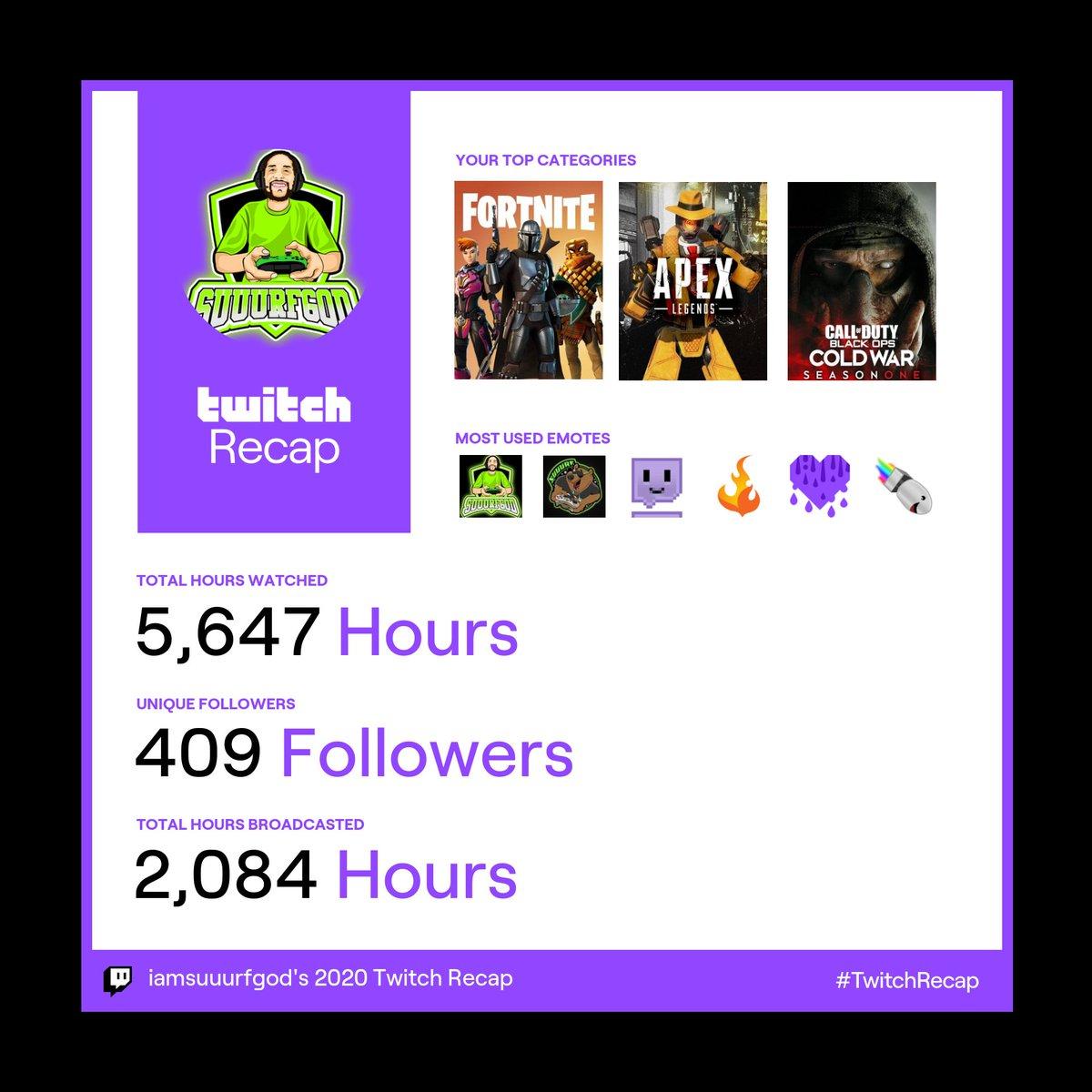 @Twitch I'm still amazed Im having any growth #TwitchRecap