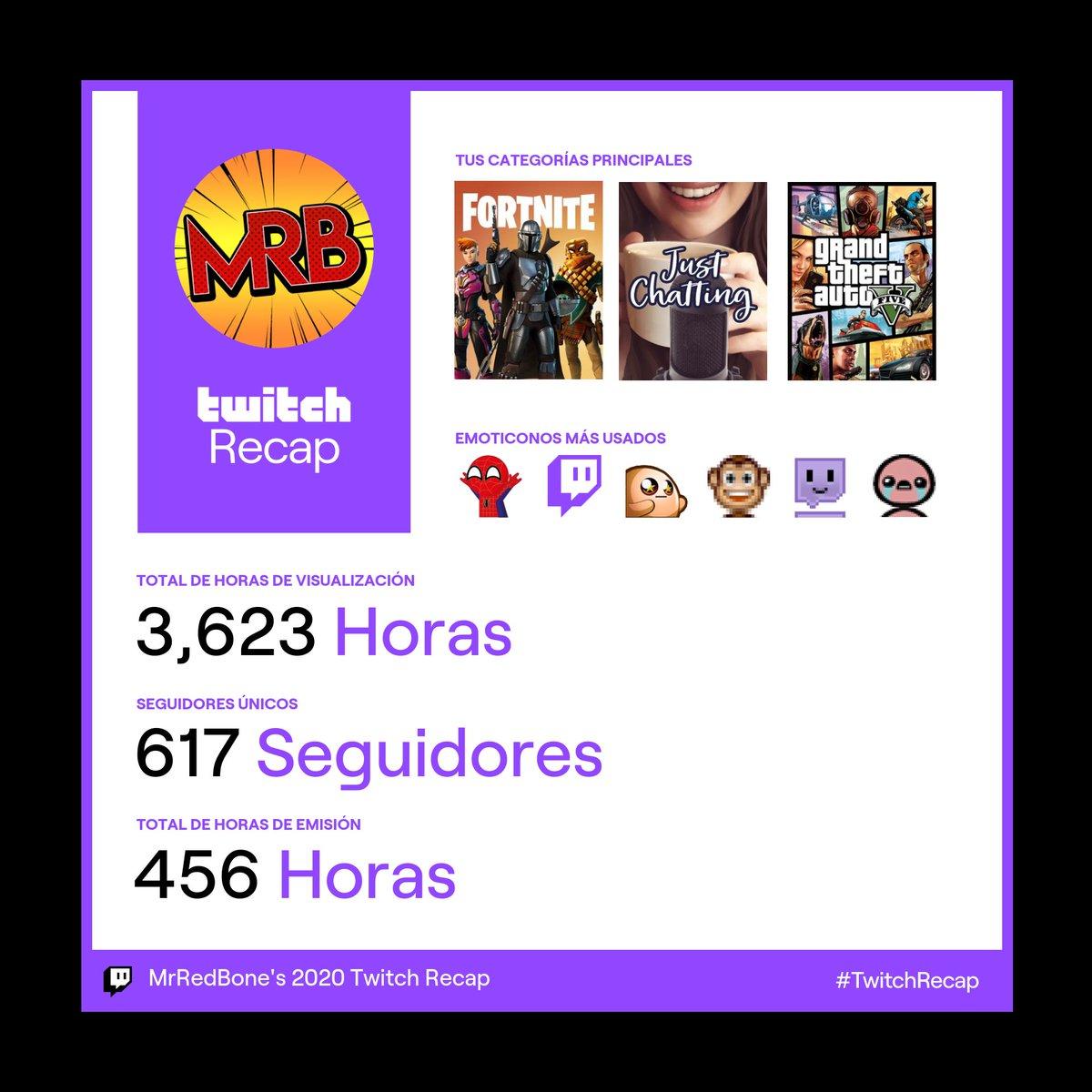 Este es mi #TwitchRecap, de hecho en unos días cumplimos 1 año desde que comencé a hacer streams diarios y si se nota la diferencia y el crecimiento a comparación del año pasado. Muchas gracias! :D