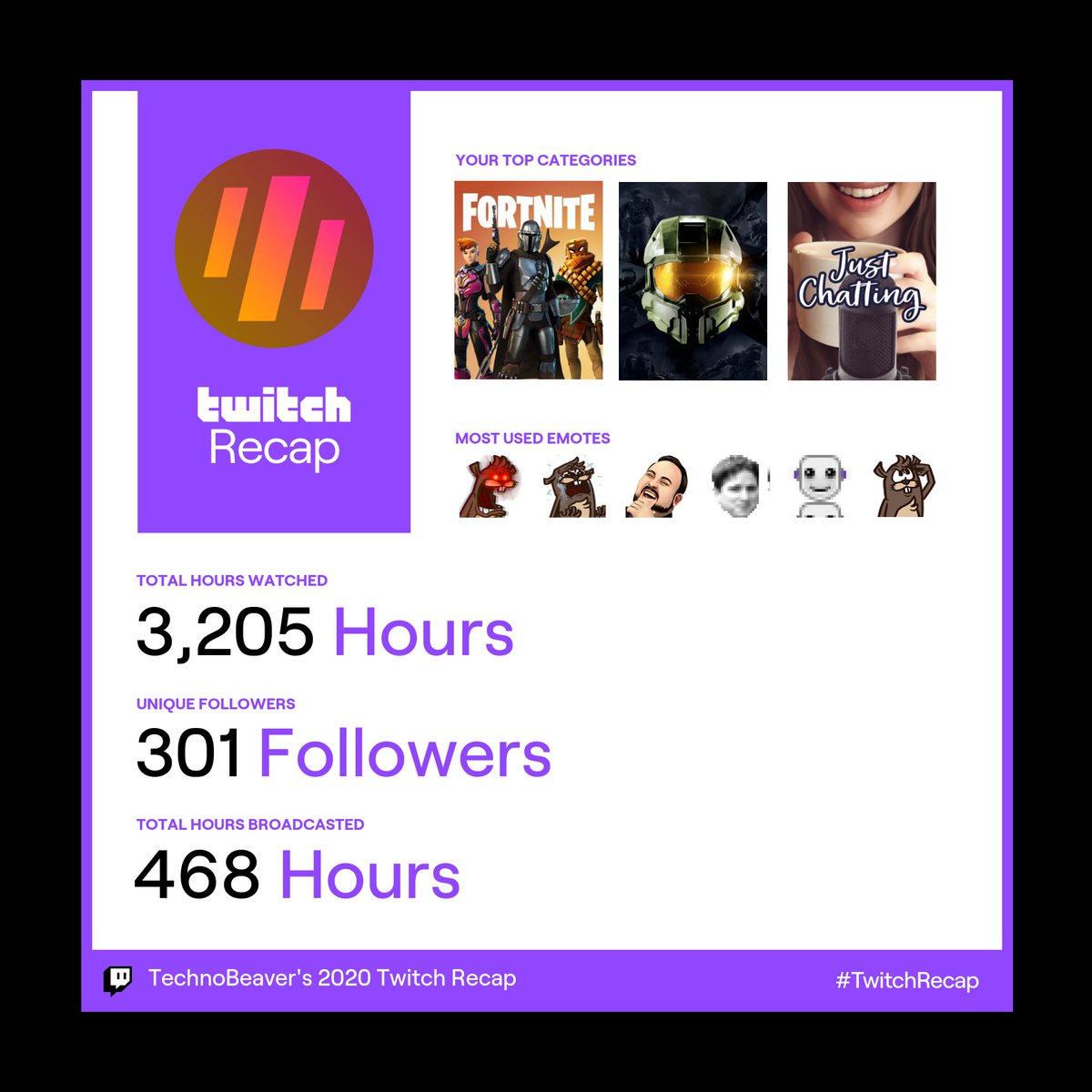 @Twitch Seeing the top category I streamed puts perspective in why beaverRage was the top emote used on my channel... #TwitchRecap
