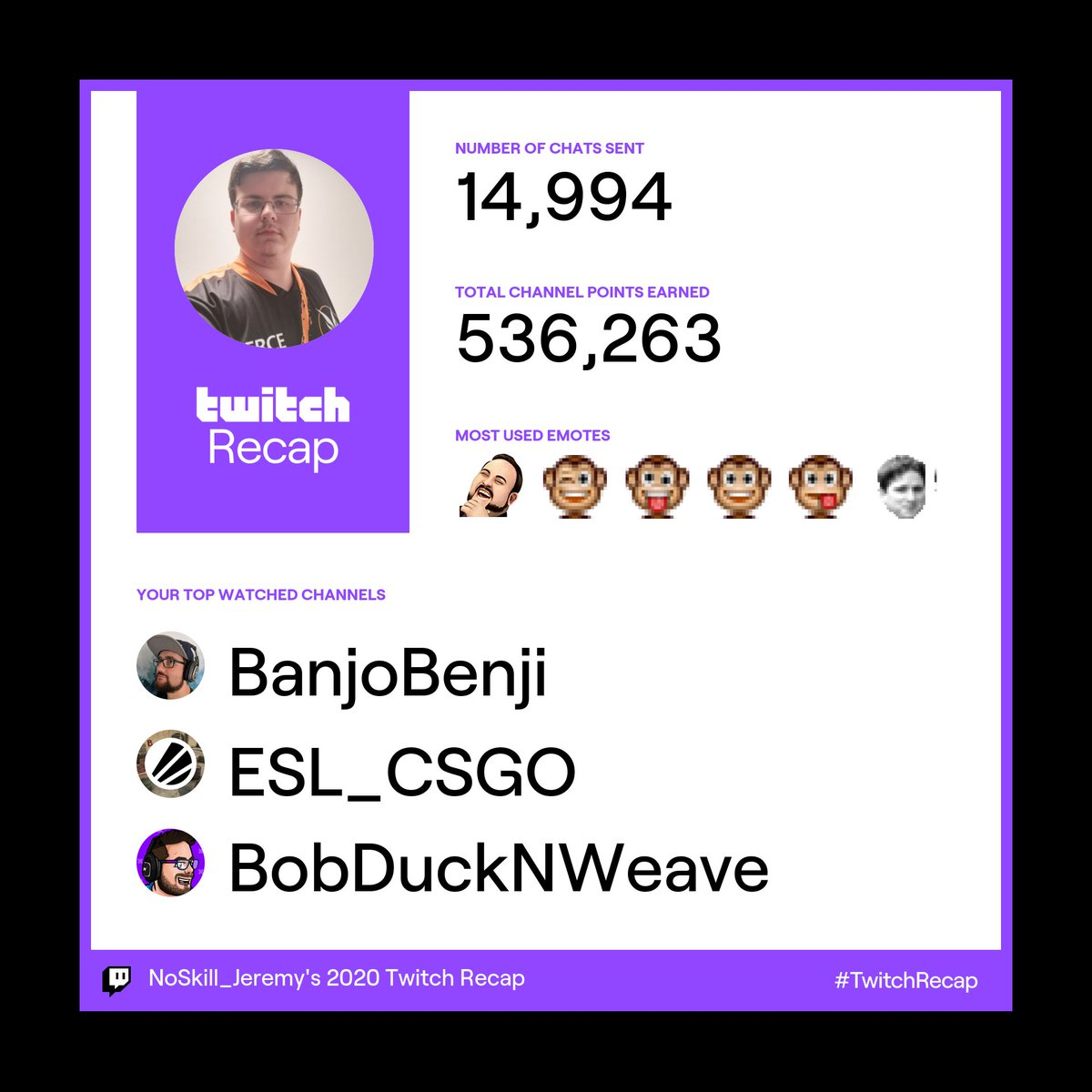 My #TwitchRecap 2020 . Let's hit 15k Messages this year? ;-)