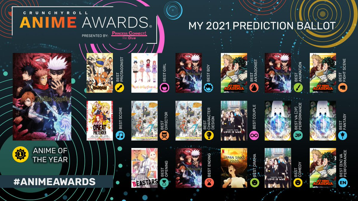 #AnimeAwards #my2021prediction