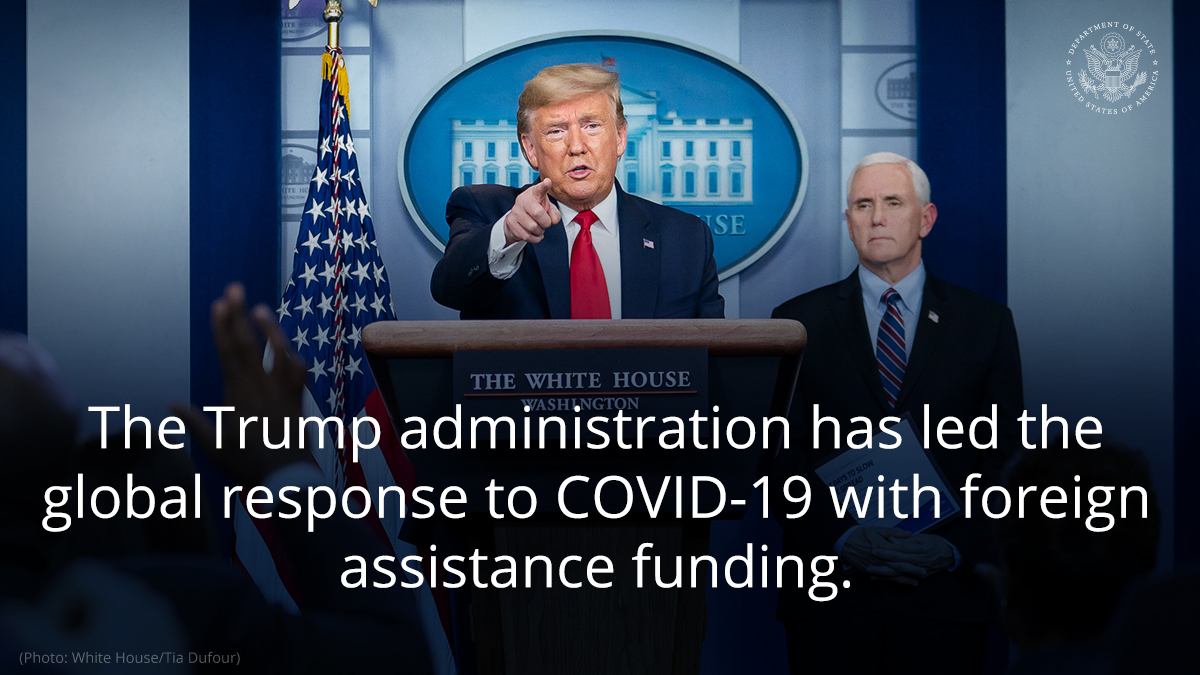 The Trump Administration has led the global response to COVID-19 with foreign assistance funding. @StateDept and @USAID alone have provided $1.6 billion in emergency health, humanitarian, economic, and development assistance to fight the pandemic in more than 120 countries.