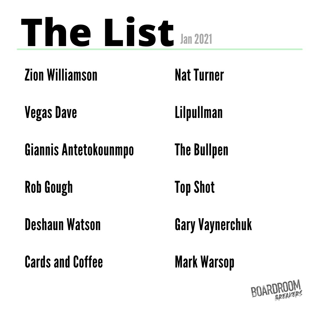 Introducing #TheList. These are the individuals and companies influencing the hobby today. From executives and athletes, to collectors and breakers... these are the names to know. Look for it on the 15th of each month.