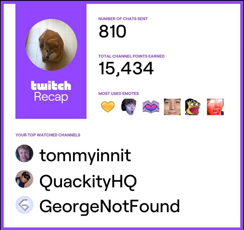 #TwitchRecap literally sobs