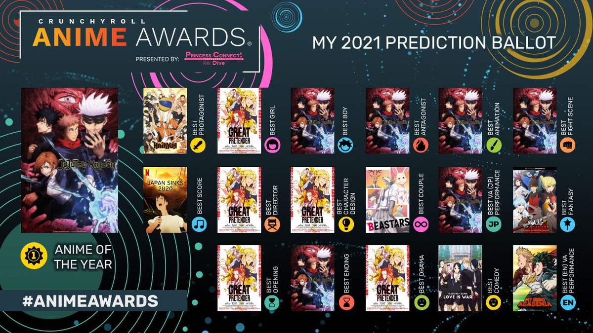 I'm sharing my predictions for the 2021 @Crunchyroll #AnimeAwards!  Wish there were more options though but Jujustu Kaisen is most likely to win Anime of the Year
