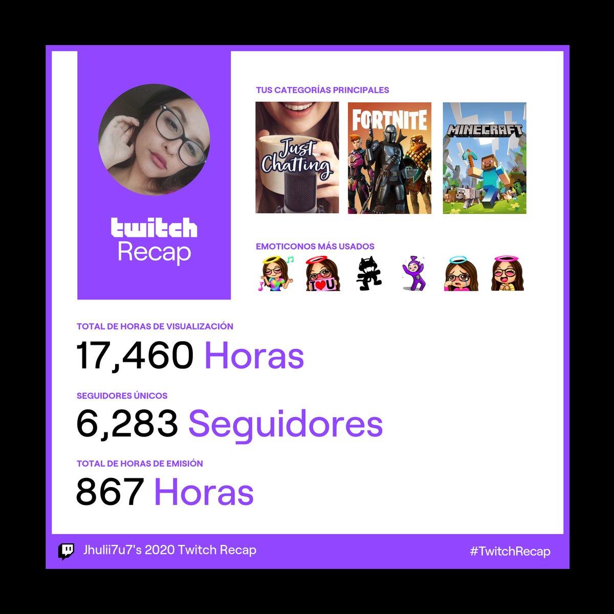 Muchas y miles de gracias a todos❤ #twitchrecap