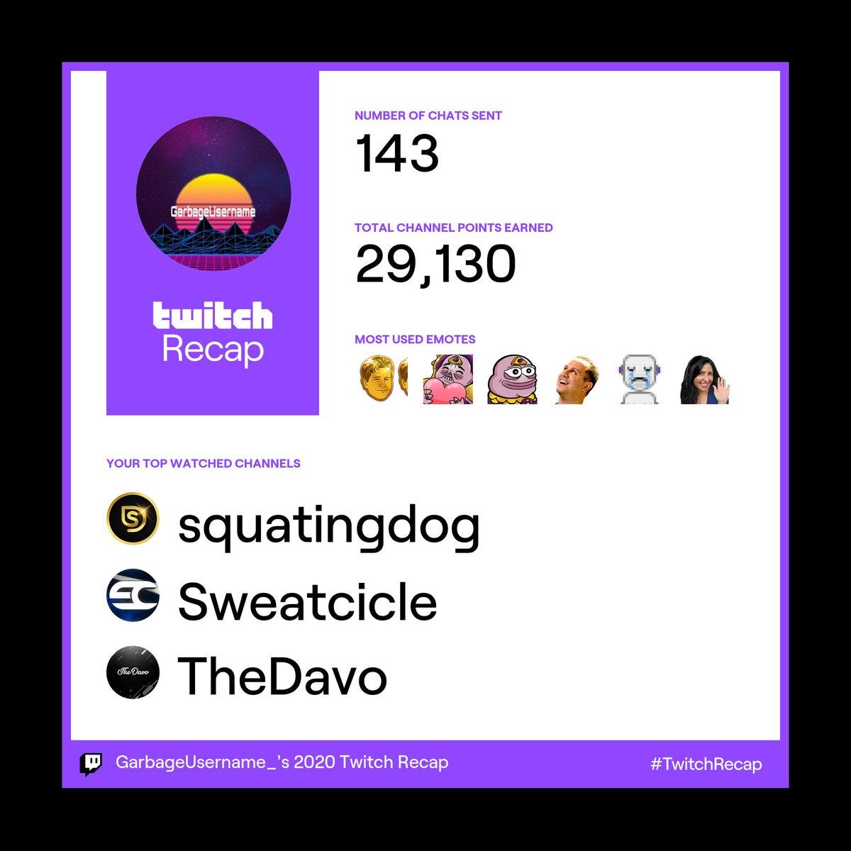 #twitchrecap I don't always watch Twitch, but when I do, it's probably @thesquatingdog