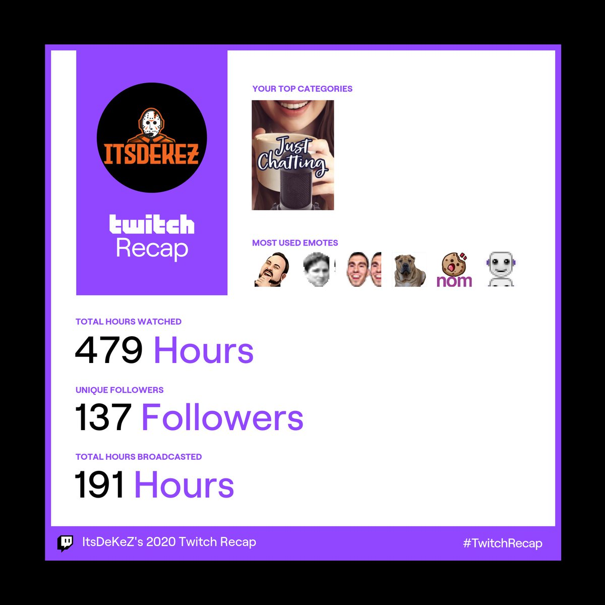 Appreciate all of you who supported me in 2020😁 the grind continues🔥 #twitch #twitchrecap #gaming #gamers #SmallStreamersConnect