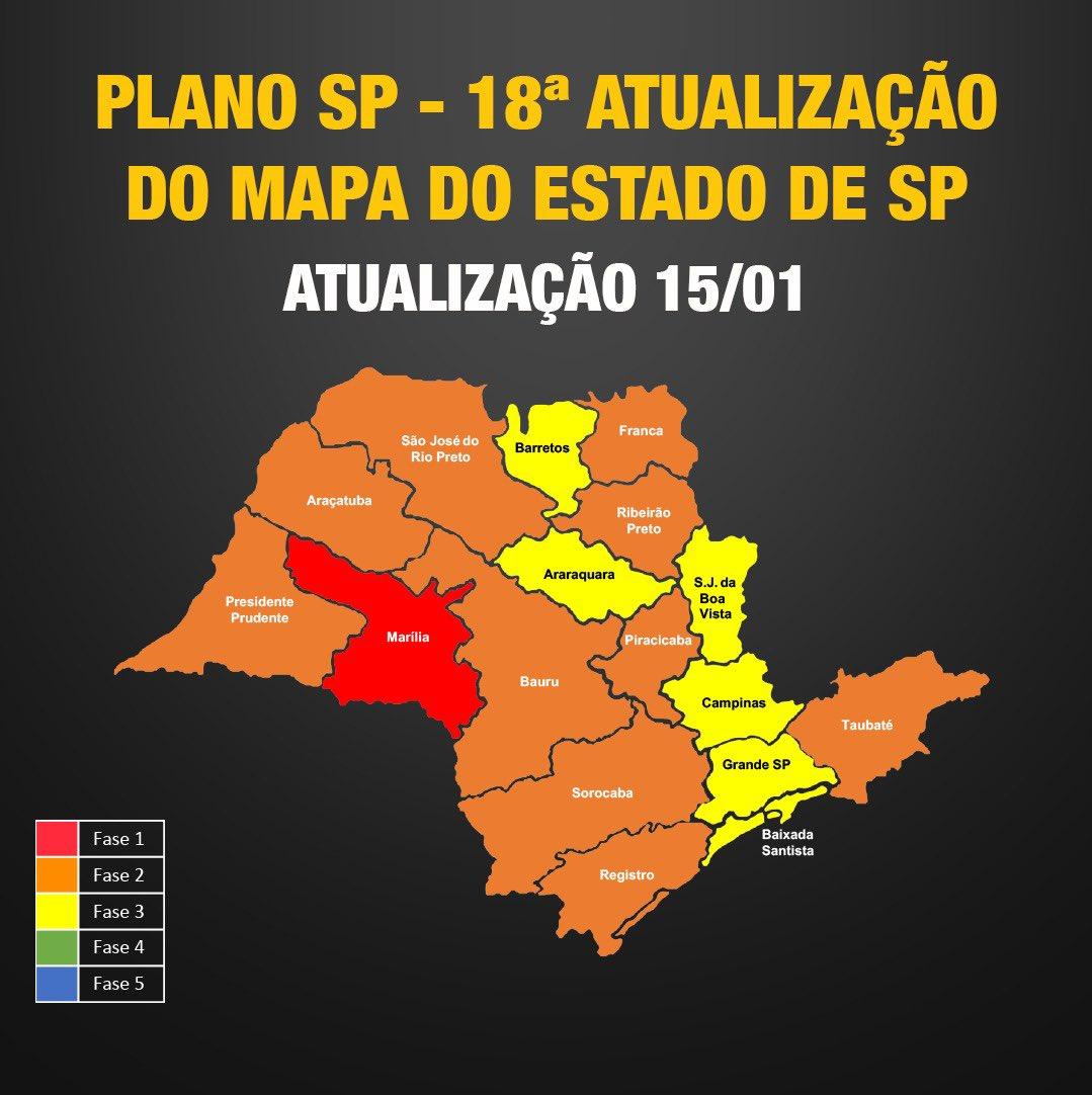 Em virtude do avanço da pandemia no Estado, antecipamos a reclassificação do Plano São Paulo, ampliando as restrições em diferentes regiões. Faço um apelo para que a população respeite as medidas de prevenção e ignore os absurdos propagados por negacionistas.