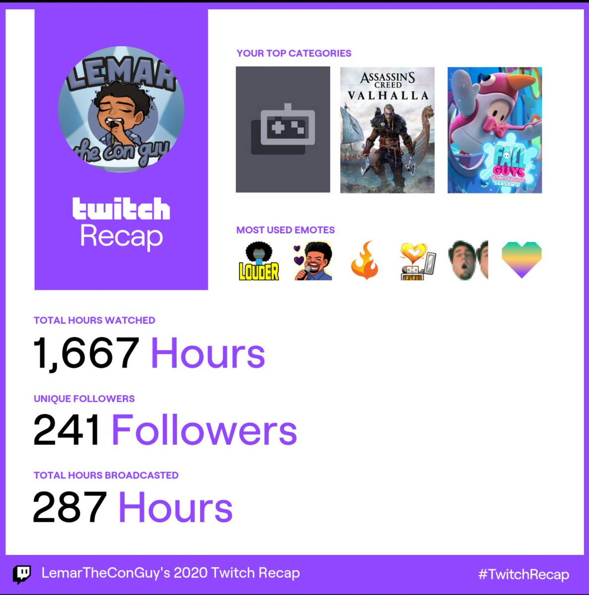 The link to my #twitchrecap is broken. So here is a screenshot instead of an actual good image.   BTW: The game I streamed the most in 2020 was Twitch Sings....