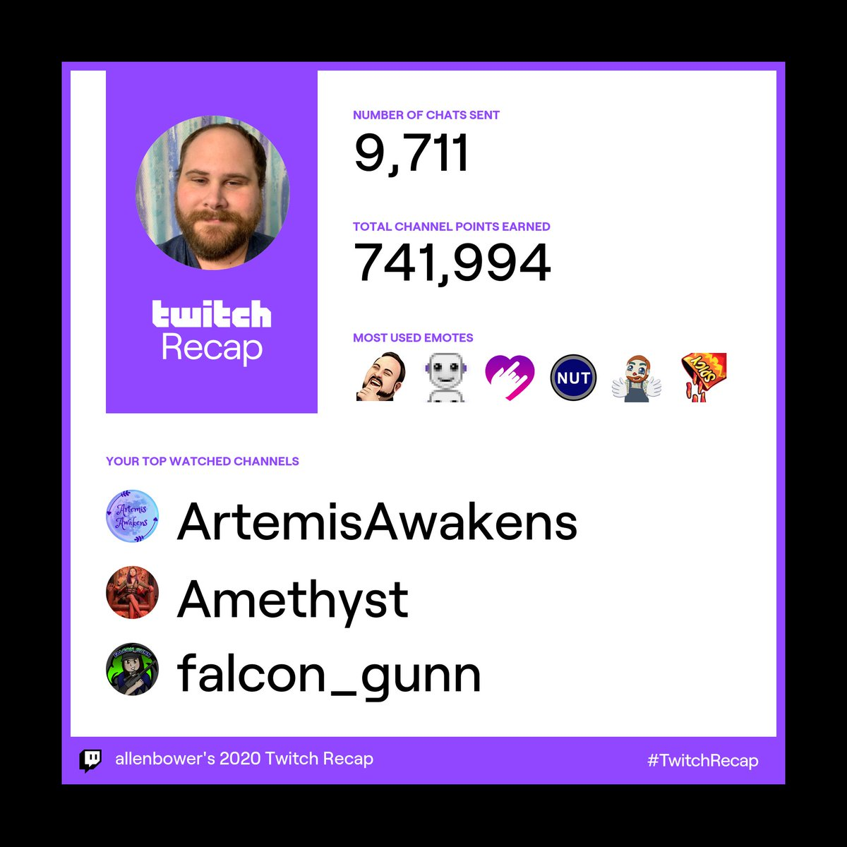 My Twitch 2020 recap. That's a lot of channel points earned! @ArtemisAwakens @itsAmethystTV @falcon_gunn #TwitchRecap #TwitchRecap2020 (emotes from @st3w91 @becky_is_cools @orange_u_gladd and @LinaAMadrid )