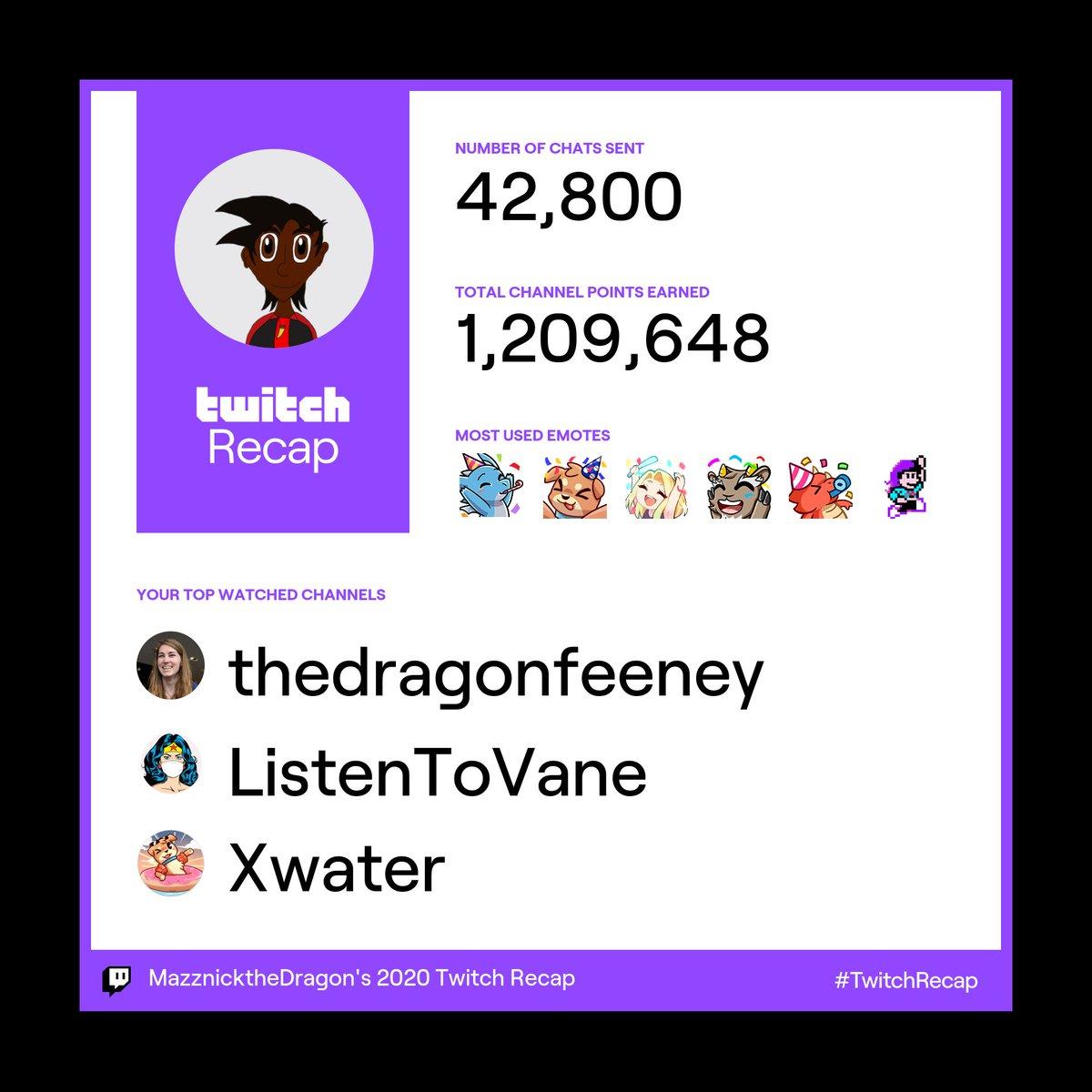 #TwitchRecap