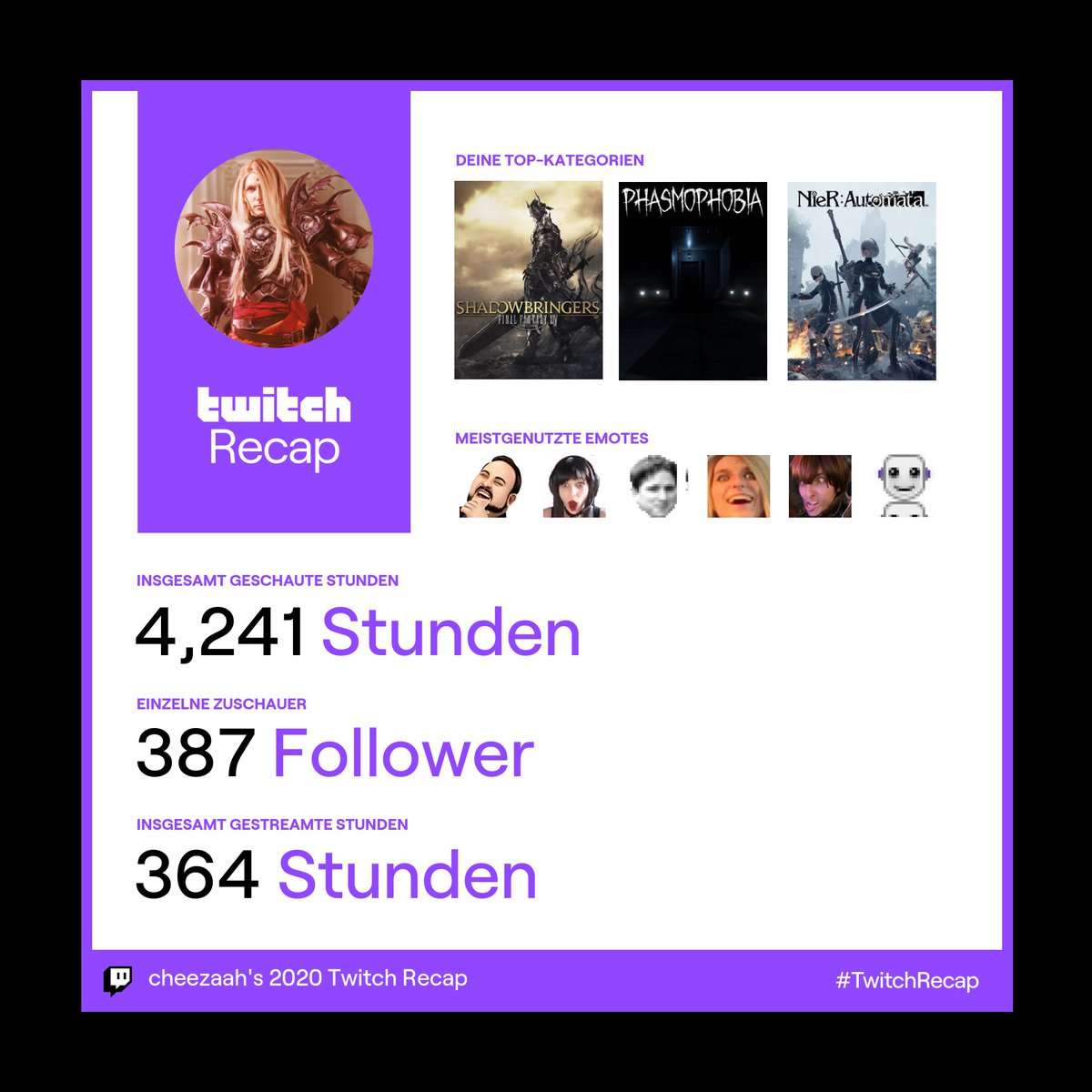Sorry if it's in german but holy cow thanks to everyone who joined my streams! Y'all made this experience so awesome. We're making baby steps!#TwitchRecap