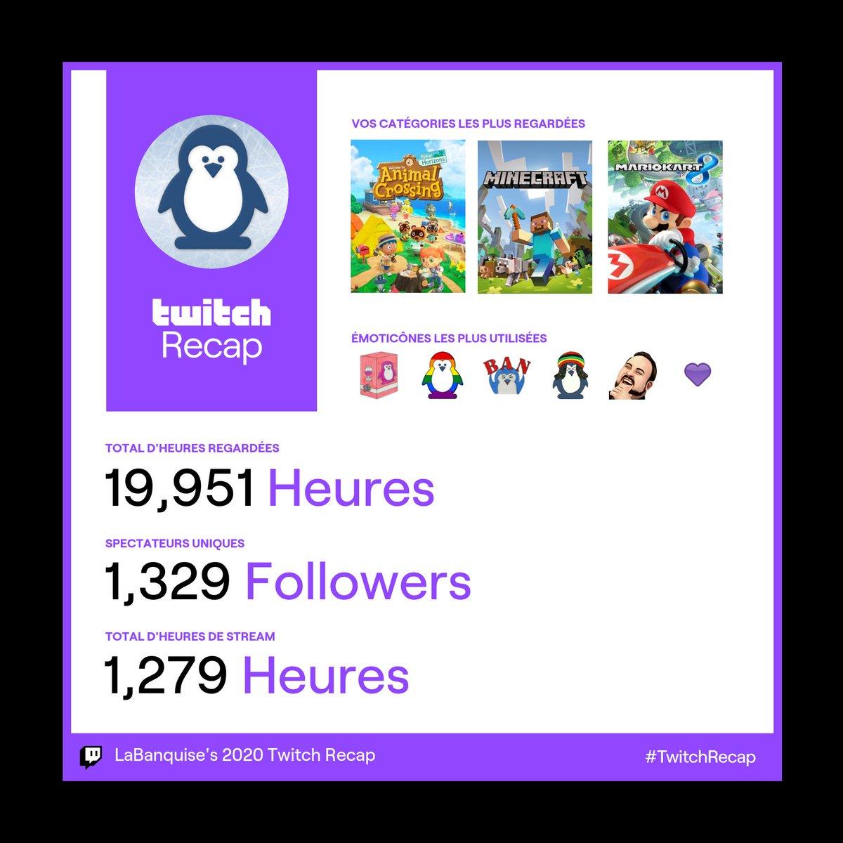 Quelle FOLIE ! 🥂  Des statistiques FOLLES et surtout, des scores de dingue !  Des Manchots en veux tu, en voila ! 🎊  La Banquise vous accueil en 2021 pour le plus grand des plaisir ! 💕🐧  **MERCI** ! ❄️  #TwitchRecap #LaBanquise #Live #Stream #Twitch