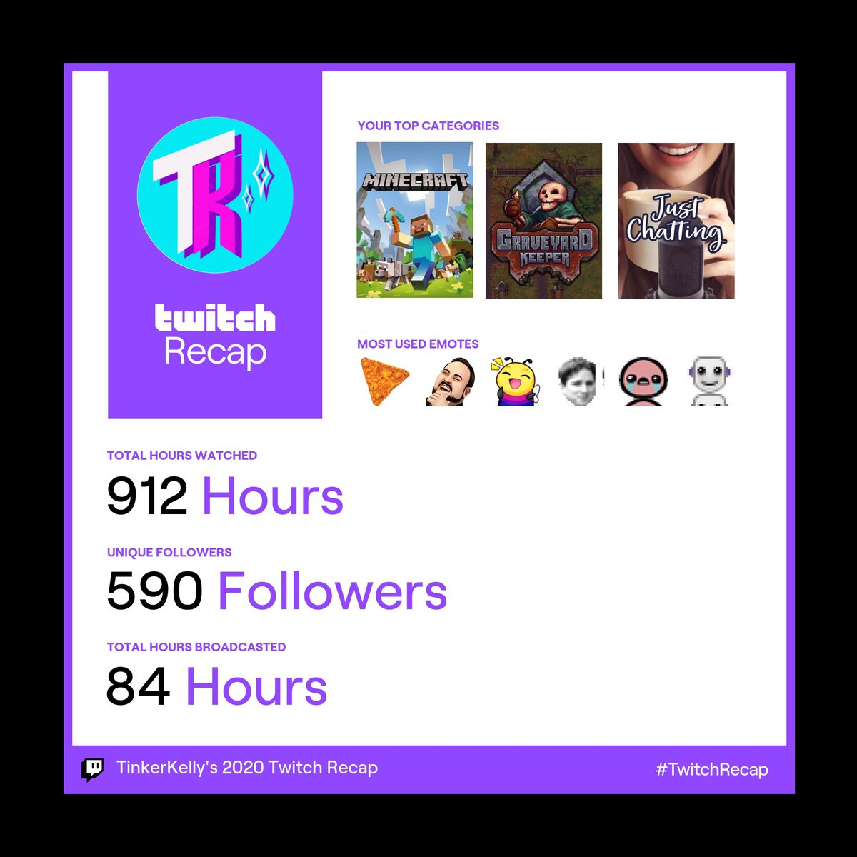 It's been such a good year y'all 💕 #TwitchRecap