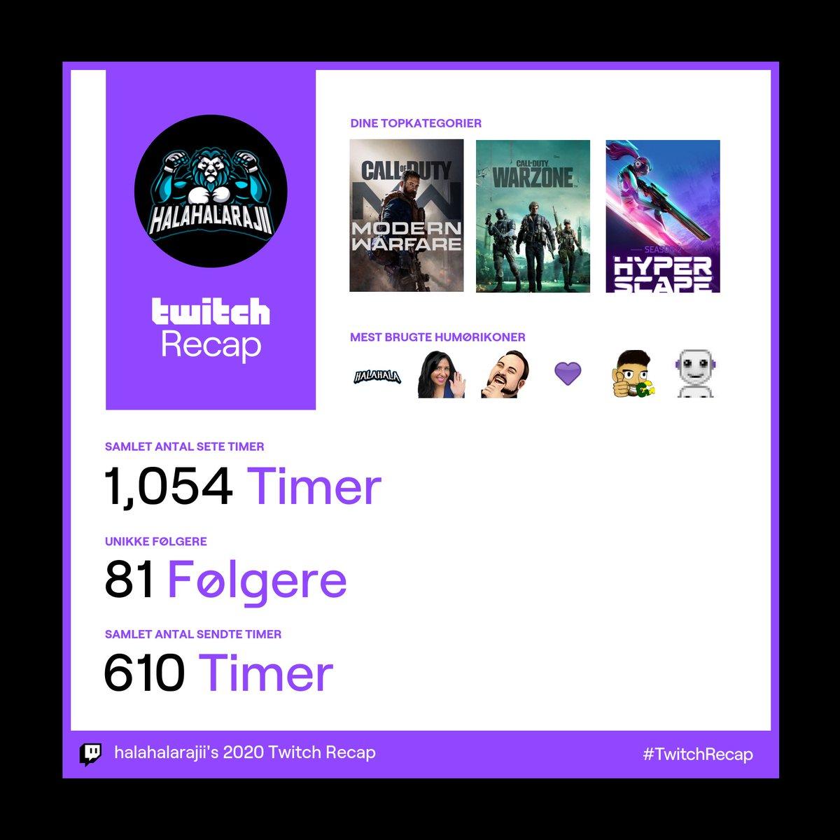 #Twitchrecap #twitchstreamer #TwitchRecap2020