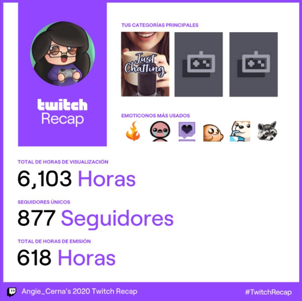 Aaaaaaay que comenzamos en Junio de 2020... Y ahora somos más de mil en el canal y creciendo cada día mi #TwitchRecap . Muchas gracias!!!