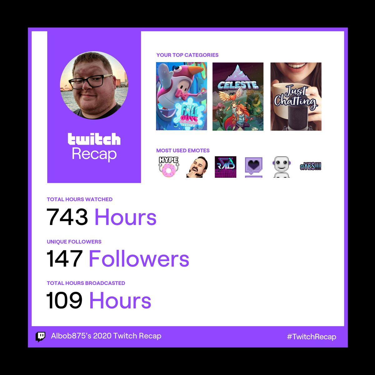 Finally got my broadcaster #TwitchRecap   What a 7 months it has been!