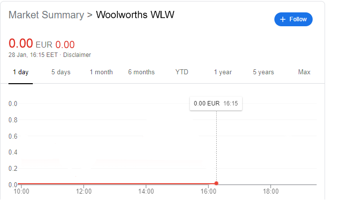 Just put my parent's life savings all into the woolworths stock 😈  they gonna be so thankful when this rockets https://t.co/ETR4uZK4oZ