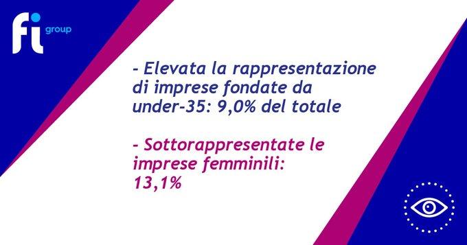 FI Group ITALIA