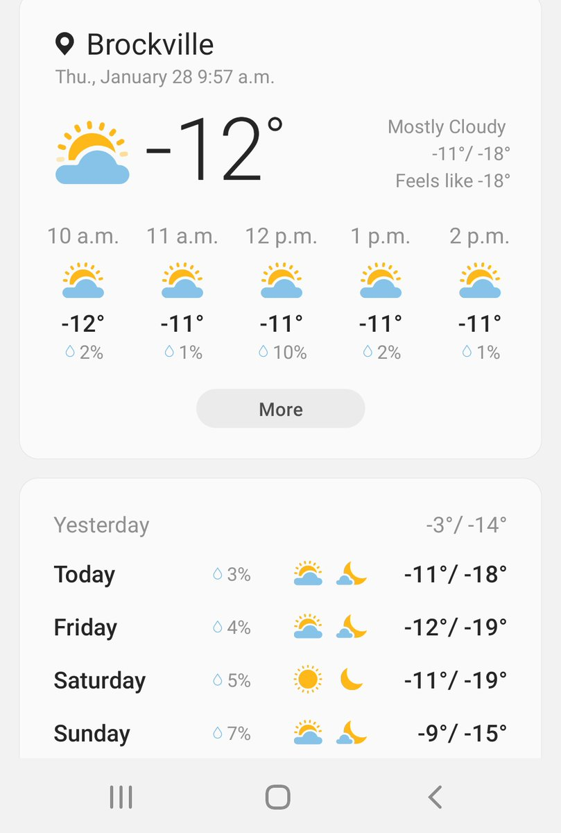 """Day #15 of """"stay at home order"""" in Ontario.  Have a great day everyone! Stay safe and healthy 🙏   Nipply here this morning! 🥶❄   #Stayhome #WearAMask #HealthcareHeroes"""