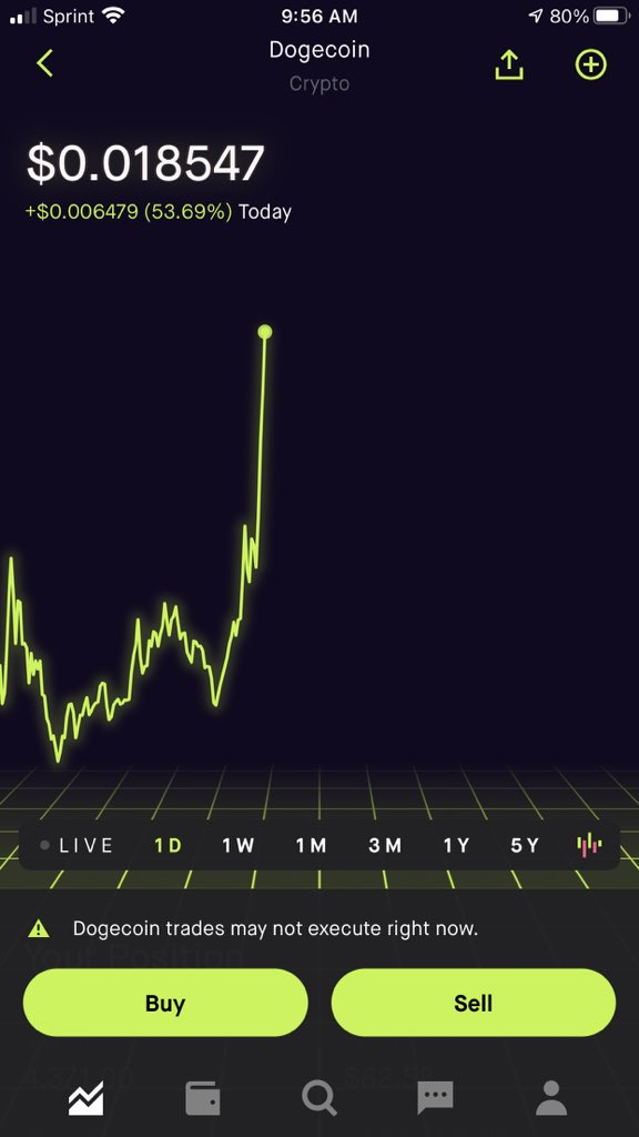 Everyone talking about GameStop and amc but this is the spike in waiting for #dogecoin