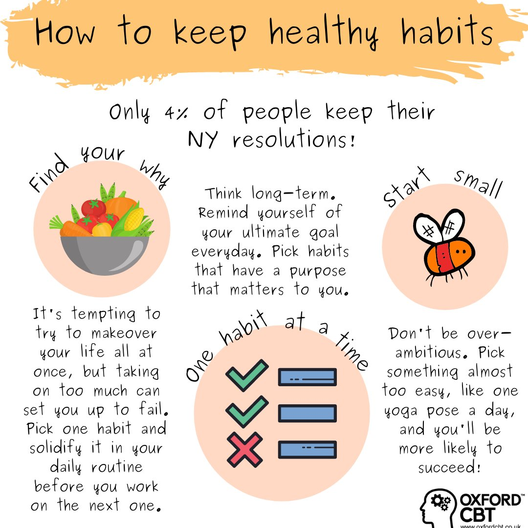 Most people ditch their NY resolutions by the 17th January! Here are some tips to help you pursue your goals. Be kind to yourself 🤍.  #nyresolution #newyearnewme #newyearsresolution #newyear2021 #newyear #newyearsresolutions #habits #healthyhabits #health #goals #goalsetter