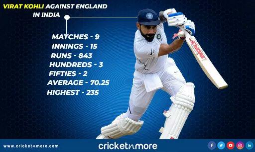 Virat Kohli Averaging 70 Against England In India. Latest Cricket News @  . . #INDvEnG #indiancricket #teamindia #viratkohli #cricket