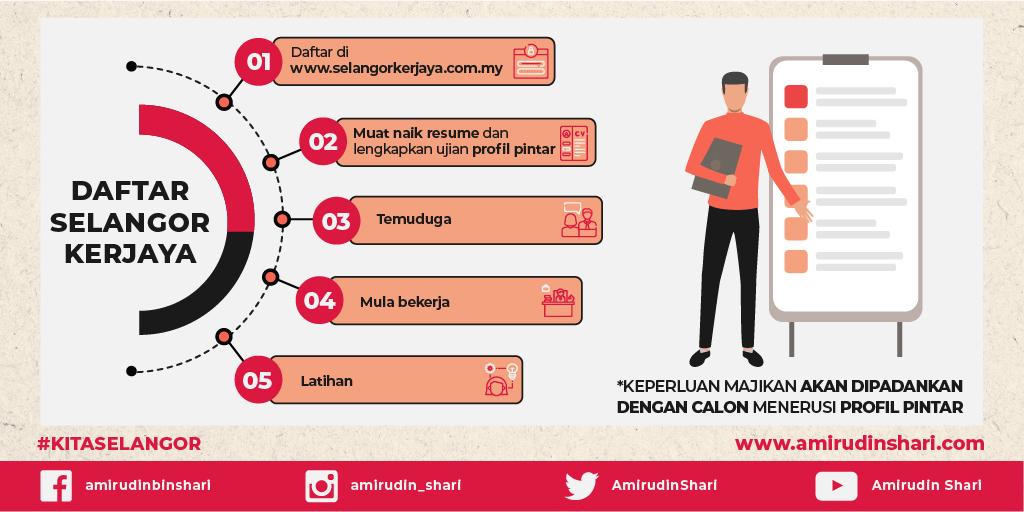 Cara Daftar Selangor Kerjaya Online