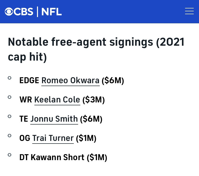 Just looking at possible FA signings and CBS whipped up this article. 👀 GIVE ME JONNU SMITH AT $6M! Lol #BillsMafia