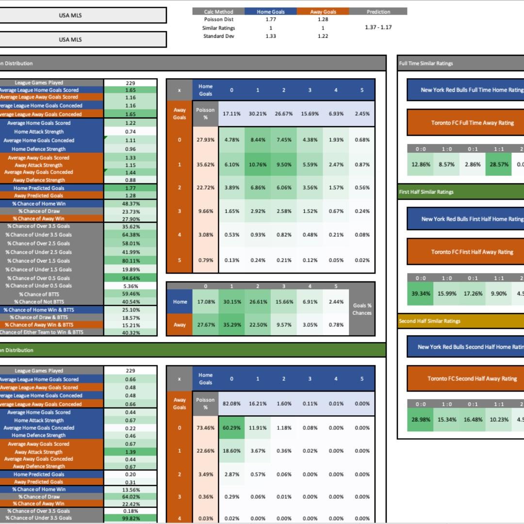 Football betting statistics database bitcoinstore wikiquote