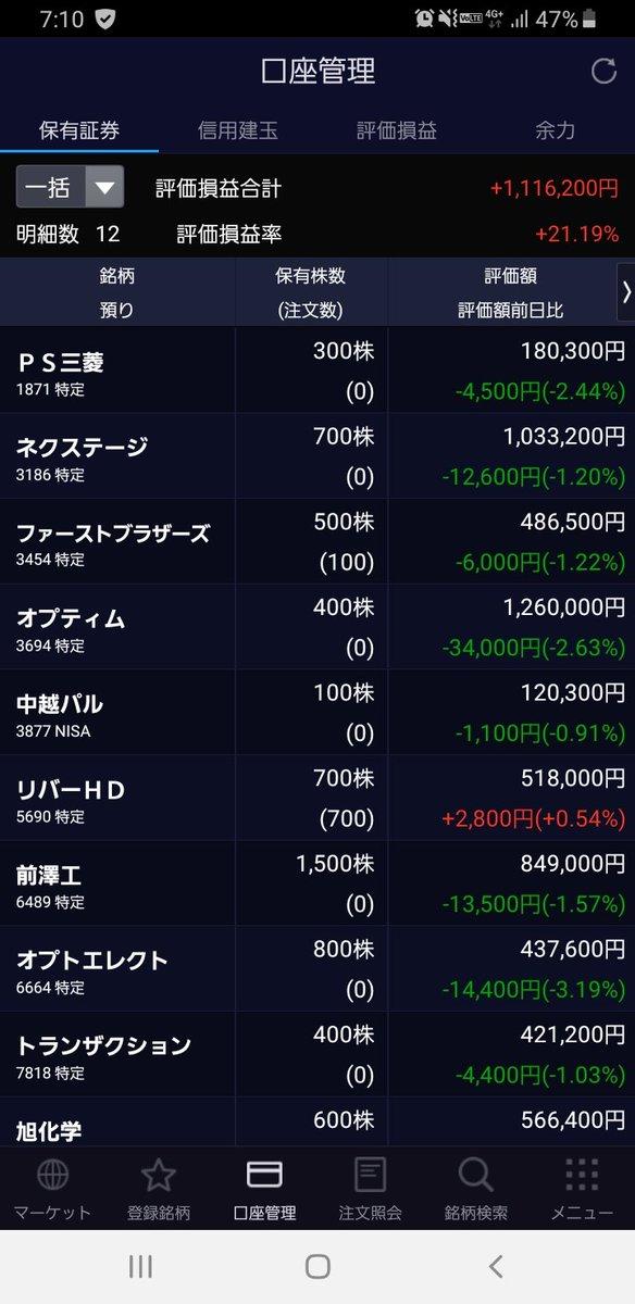 株価 イワキ