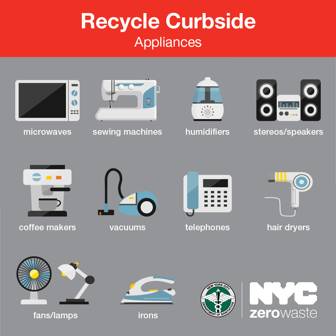 Recycling Nyc Howto Friday Trendsmap