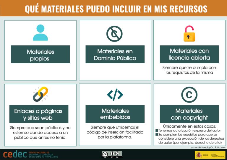 """Nueva entrada en el Blog #TDE de @EducaAnd:  """"¿Qué materiales puedo utilizar al crear mis recursos educativos?"""", por Cristina Valdera (@cvaldera_twt), en la nueva sección """"Firmas invitadas"""".  ➡️"""