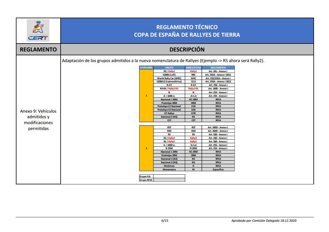 Noticias y/o rumores de temporada: Temporada 2021 - Página 3 EsA1Fm8XcAIroT9?format=jpg&name=medium
