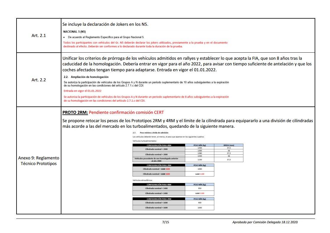 Noticias y/o rumores de temporada: Temporada 2021 - Página 3 EsA1GmxXMAcyXMe?format=jpg&name=medium