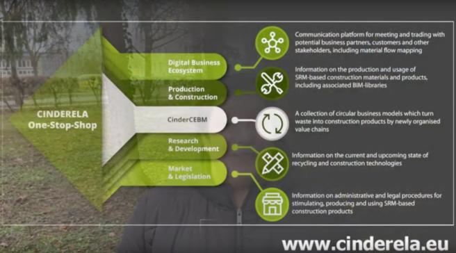 ♻️El proyecto #Cinderela promueve una construcción urbana más sostenible basada en la #economíacircular  ⏰19 de enero - 10:00  📍Taller participativo de la mano de @GBCEs para conocer la plataforma digital, #CinderOSS  ✅ https://t.co/Qa9xsbtSgl  #Sostenibilidad #MedioAmbiente https://t.co/fGOrNvcOaE