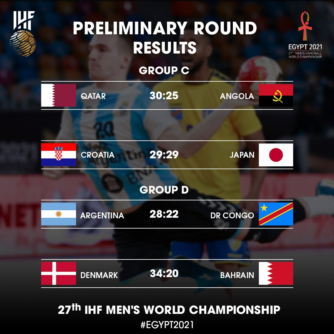 Qatar began the 2021 Handball World Cup in Egypt with a victory over Angola.   Photo credit: @Qatarhandball.   #QBSRadio #QBSnews #Qatar #Handball #WorldCup https://t.co/bbQHpz54Ok