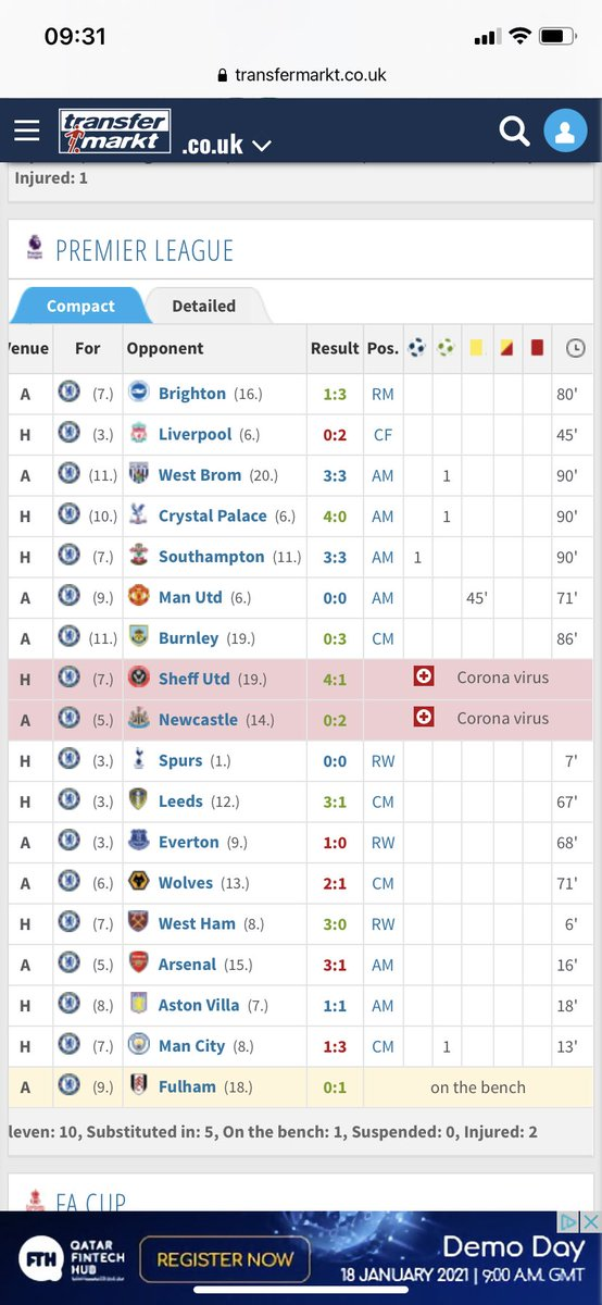 @_NOMICS @touchlinefracas @Whodeknee @Sebby_LO @TalkingTooMush @Babs98th @OBanksnn You said he had shown no tech, no burst, wasn't beating a man.   Against West Brom , Palace and Southampton Burnley he was showing all of that.   Then he played a poor game vs United and Covid hit. Then his mins dropped drastically Because our manager twerks for his son. https://t.co/YGj4mN53uw