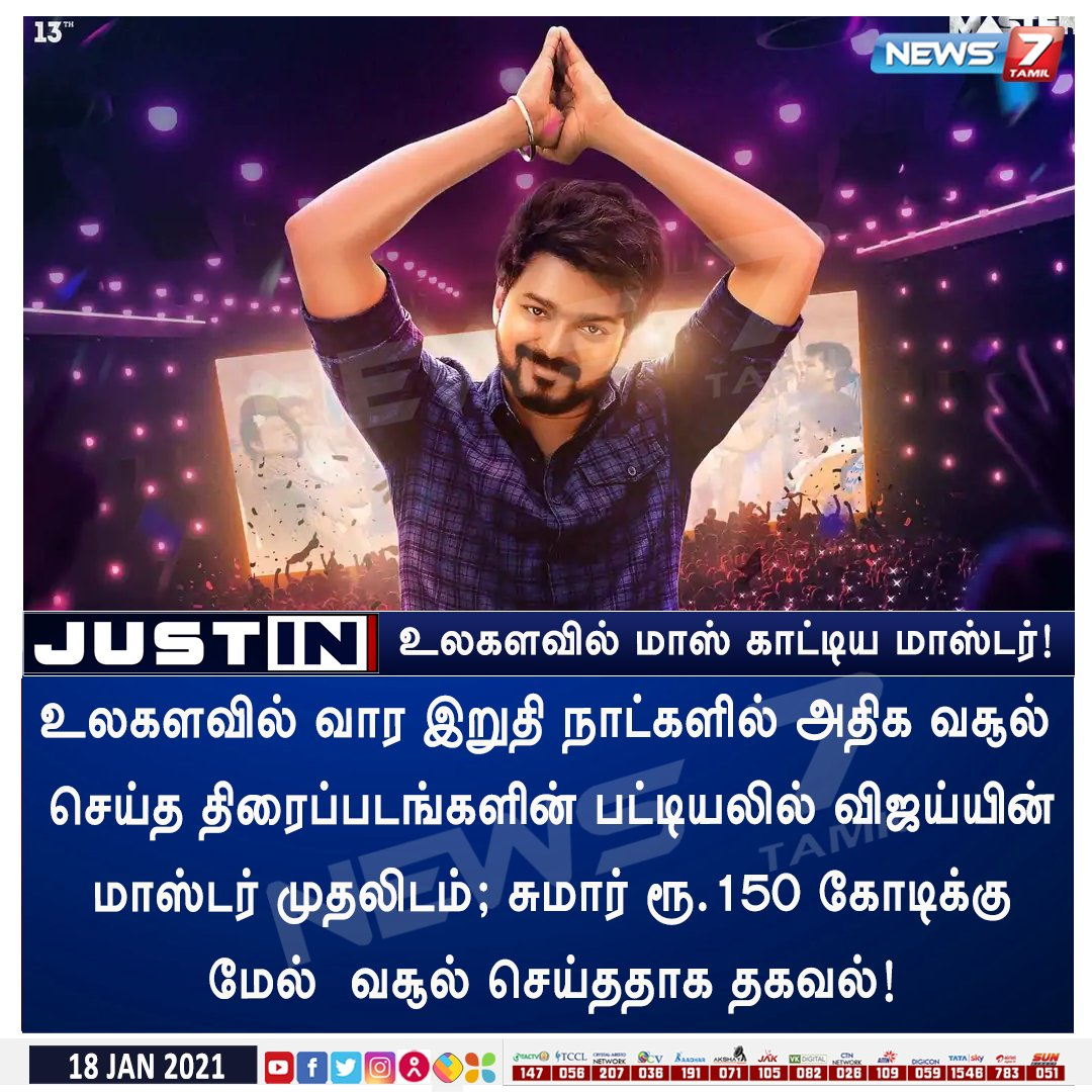 #CINEMAUPDATE  உலகளவில் மாஸ் காட்டிய மாஸ்டர்!   | #Master | #MasterTheGlobalTopper | #MasterFilm | @actorvijay | @7screenstudio | @XBFilmCreators