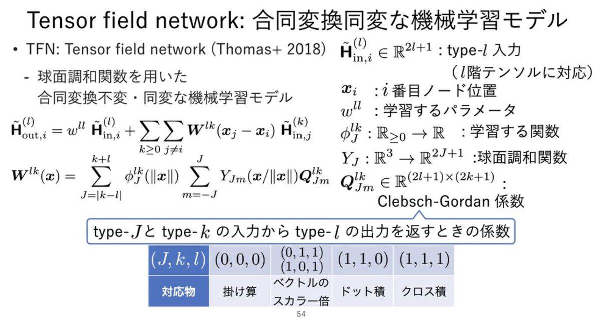 このへんの Clebsch-Gordan 係数使うところ、すごいよなあって思いますね