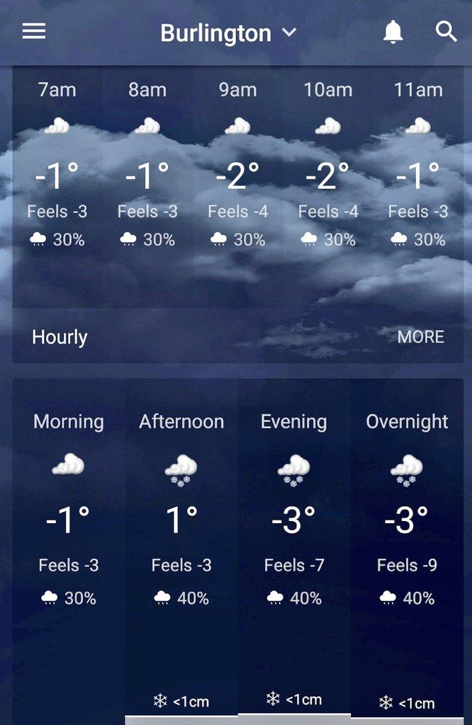 #GoodMorning #Burlington 🙋🏼♀️ #BurlON #BurlOnt #Ontario #Canada #TodaysWeather #ONwx #OnStorm 🇨🇦