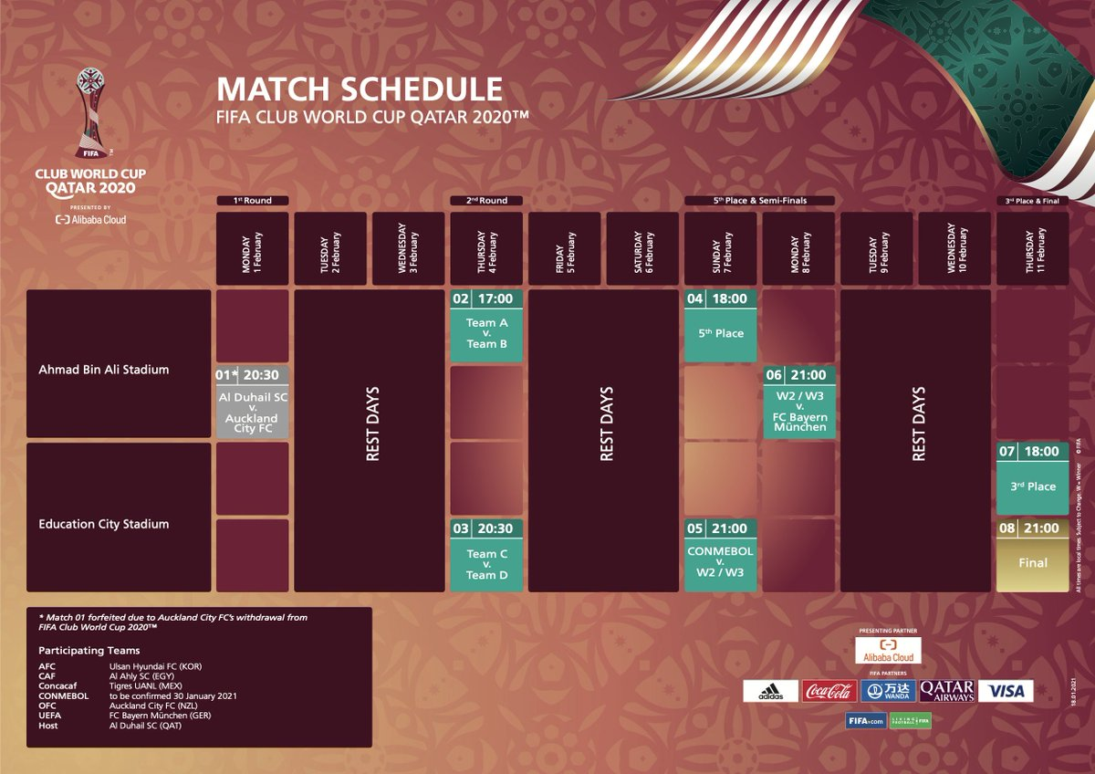 Education City Stadium and Ahmad Bin Ali Stadium will host the FIFA Club World Cup 2020 in Qatar next month.  Check out the match schedule here! 👇 #ClubWC