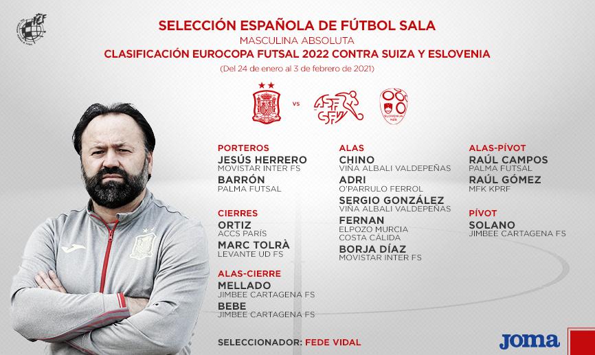 🚨 OFICIAL | Fede Vidal da la lista de la @SeFutbol Sala para los dos partidos de clasificación para la @UEFAFutsal 2020 ante Suiza y Eslovenia.  🔗