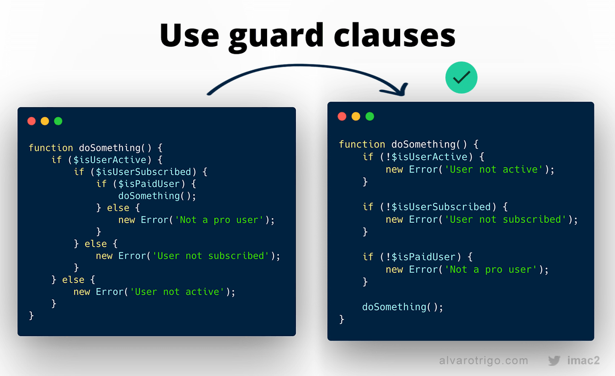 """Javascript tip: use guard clauses:  - Prevents nesting hell - Improves readability  - Adds """"natural flow"""""""